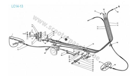 Gaines, câbles, fixation et pédale de frein