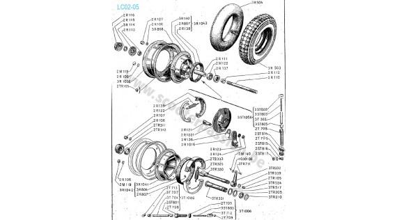 Freins et roue