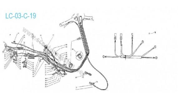 Gaines, câbles et faisceau électrique
