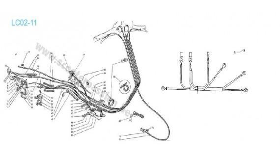 Faisceau électrique, gaines et câbles Lambretta B