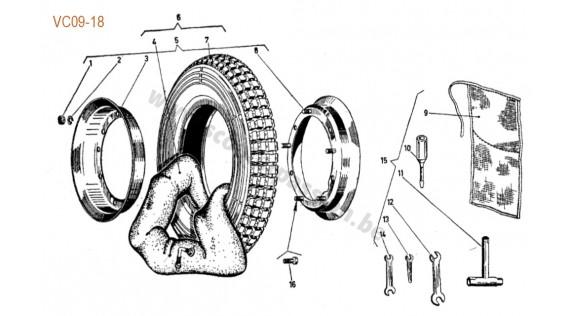 Jante, pneu et trousse à outils