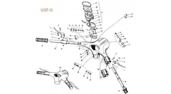 Guidon, commande de frein et d'embrayage et compteur