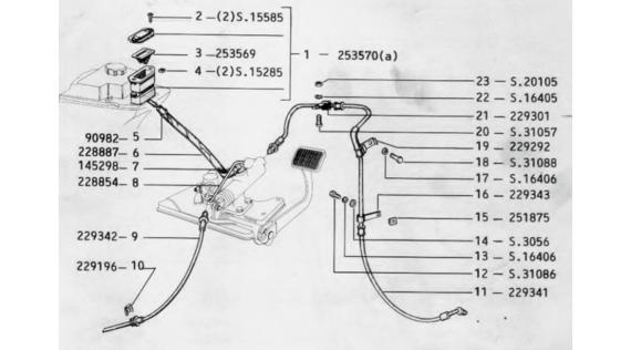 Système de freinage avant et arrière