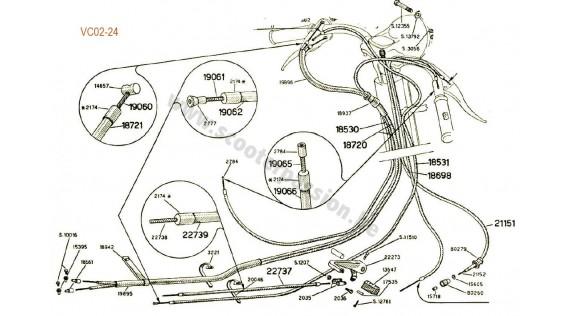 Gaines, câble, serres-câbles et pédale de frein arrière